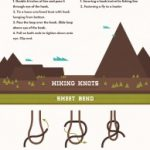 Knots to Learn to Tie when Boating, Camping and Fishing